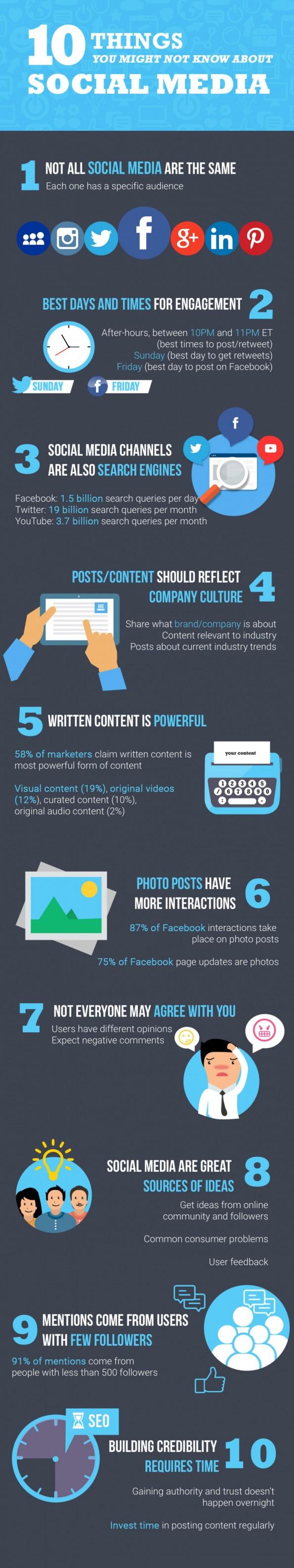 10-zaken-over-social-media-die-je-hoort-te-weten-infographic-595x3173